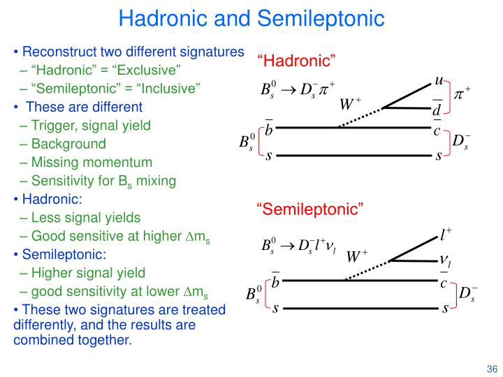 Hadronic and Semileptonic