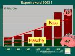 exportrekord 2003
