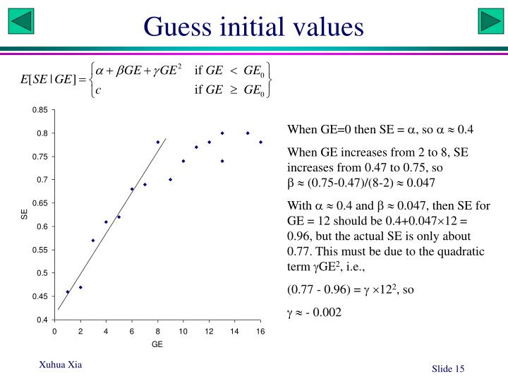 Guess initial values