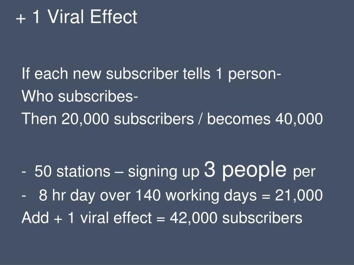 + 1 Viral Effect