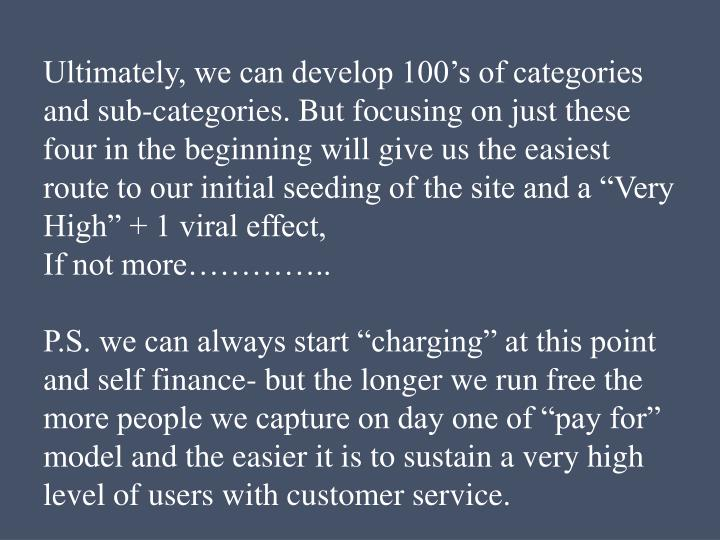 """Ultimately, we can develop 100's of categories and sub-categories. But focusing on just these four in the beginning will give us the easiest route to our initial seeding of the site and a """"Very High"""" + 1 viral effect,"""