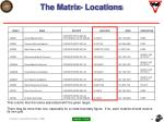 the matrix locations