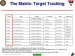 the matrix target tracking