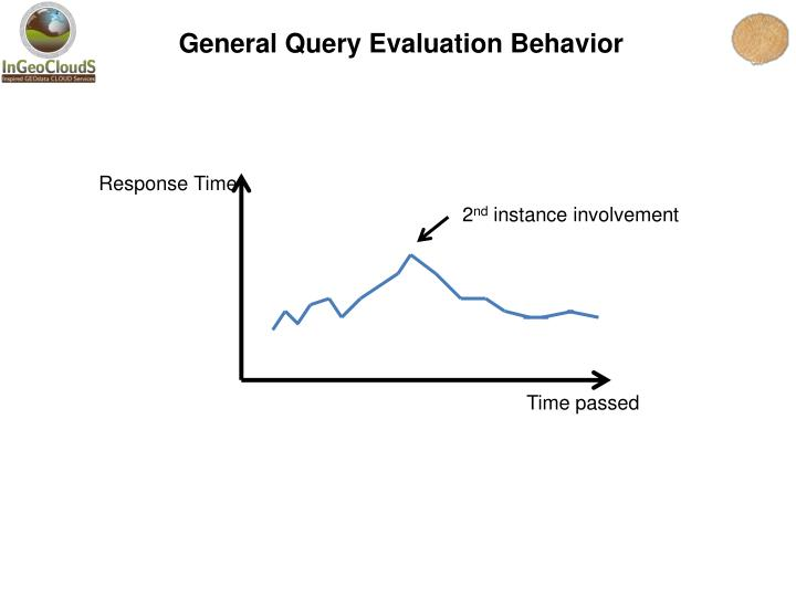 General Query Evaluation Behavior