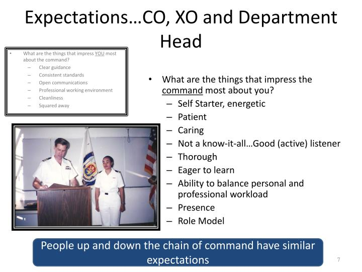 Expectations…CO, XO and Department Head
