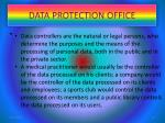 data protection office15