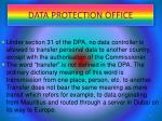data protection office31