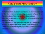 data protection office34