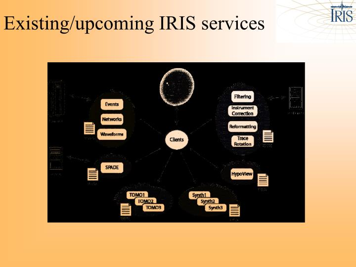Existing/upcoming IRIS services