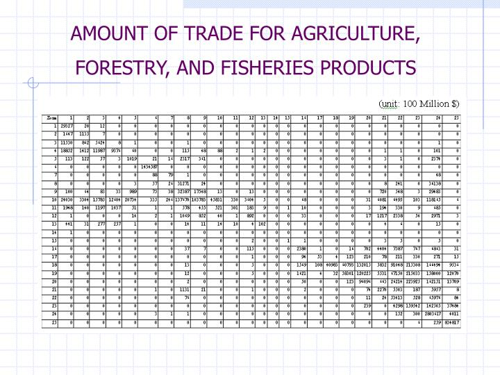 AMOUNT OF TRADE FOR AGRICULTURE, FORESTRY, AND FISHERIES PRODUCTS