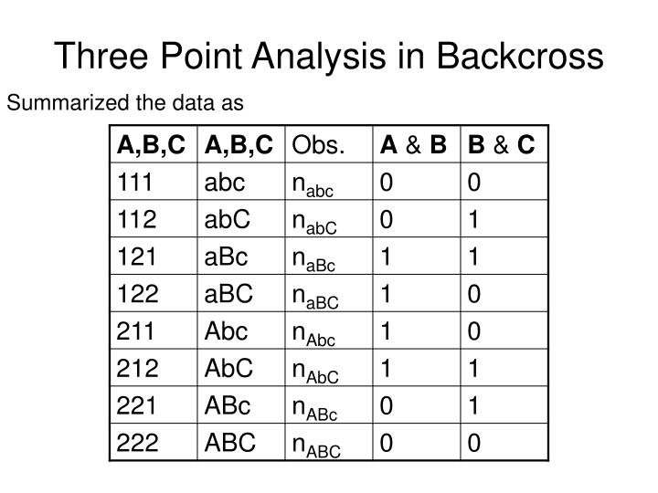 Three Point Analysis in Backcross
