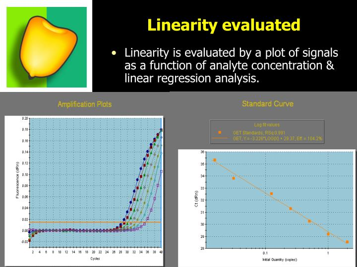 Linearity evaluated