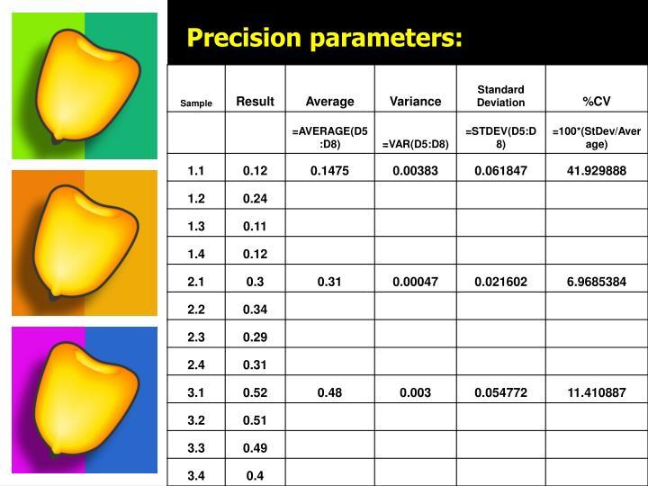Precision parameters: