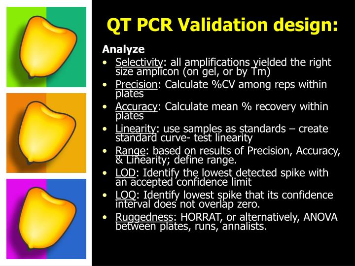 QT PCR Validation design: