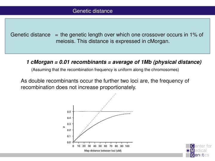 Genetic distance