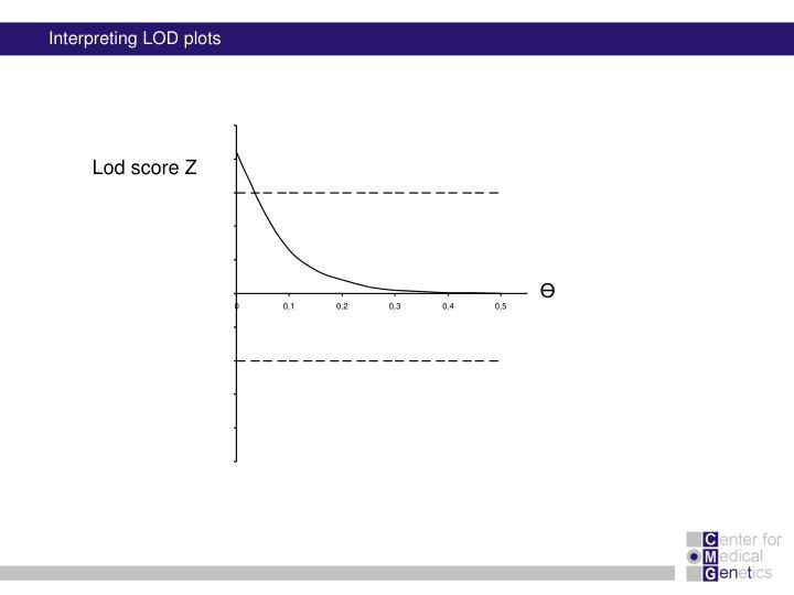 Interpreting LOD plots