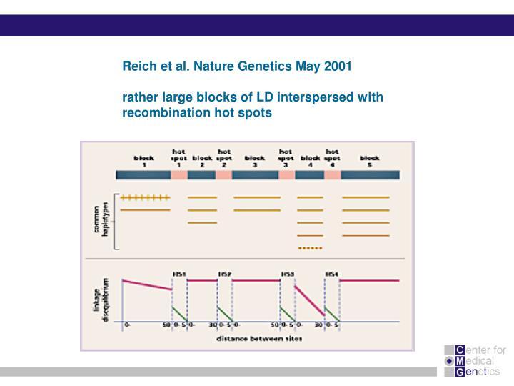 Reich et al. Nature Genetics May 2001