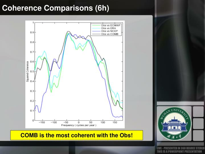 Coherence Comparisons (6h)