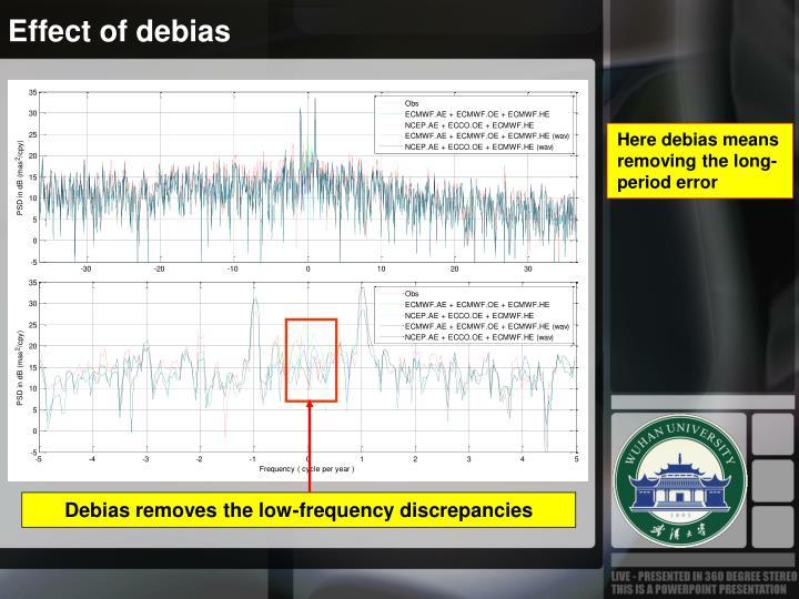 Effect of debias