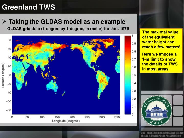 Greenland TWS