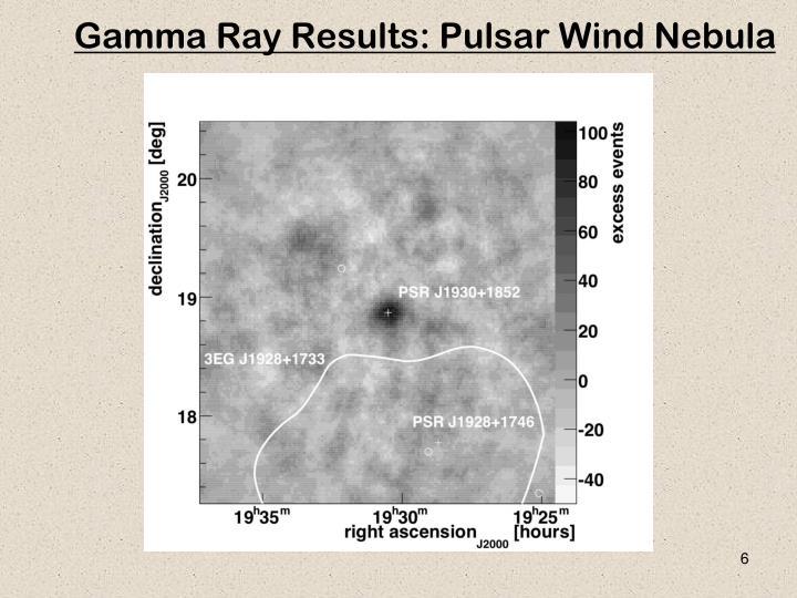 Gamma Ray Results: Pulsar Wind Nebula