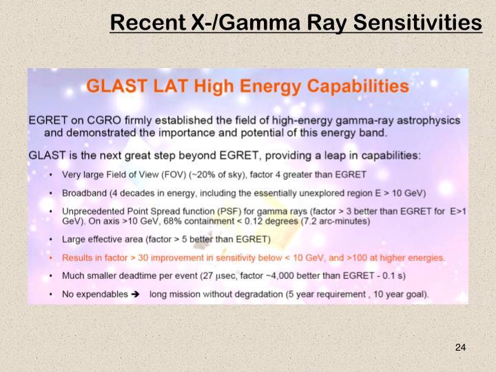 Recent X-/Gamma Ray Sensitivities