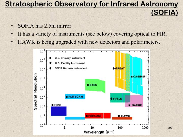 Stratospheric Observatory for Infrared Astronomy (SOFIA)