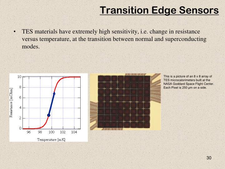 Transition Edge Sensors