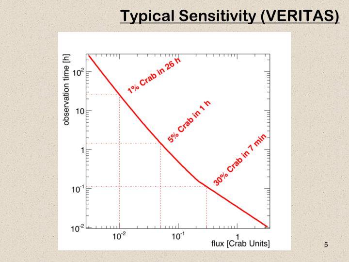 Typical Sensitivity (VERITAS)