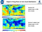 impact of bug fixes on low cloud distribution