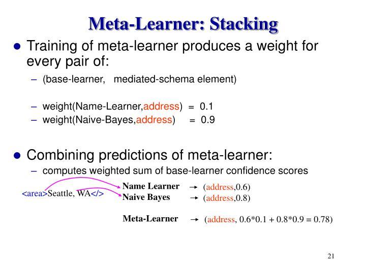 Meta-Learner: Stacking