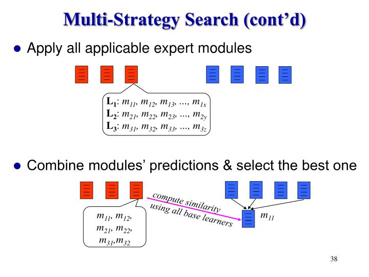 Multi-Strategy Search (cont'd)