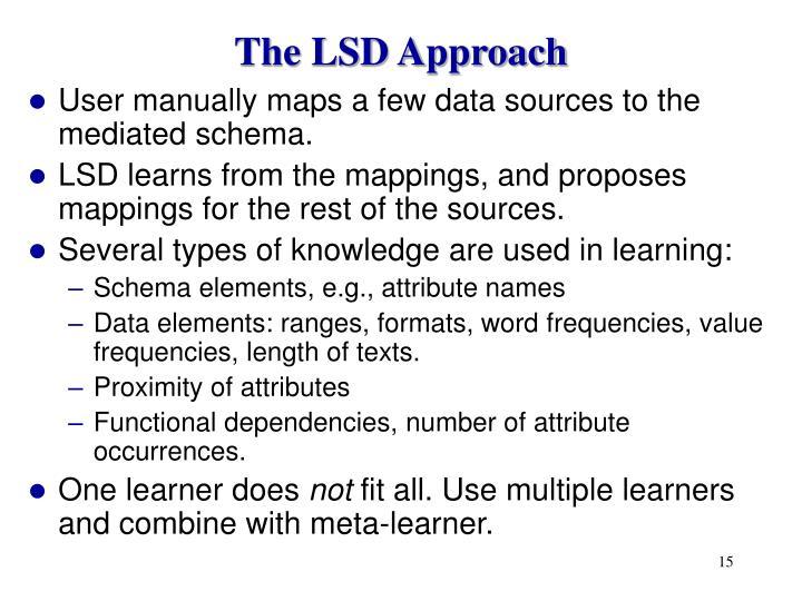 The LSD Approach