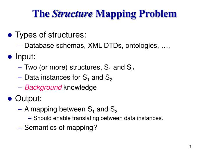 The structure mapping problem