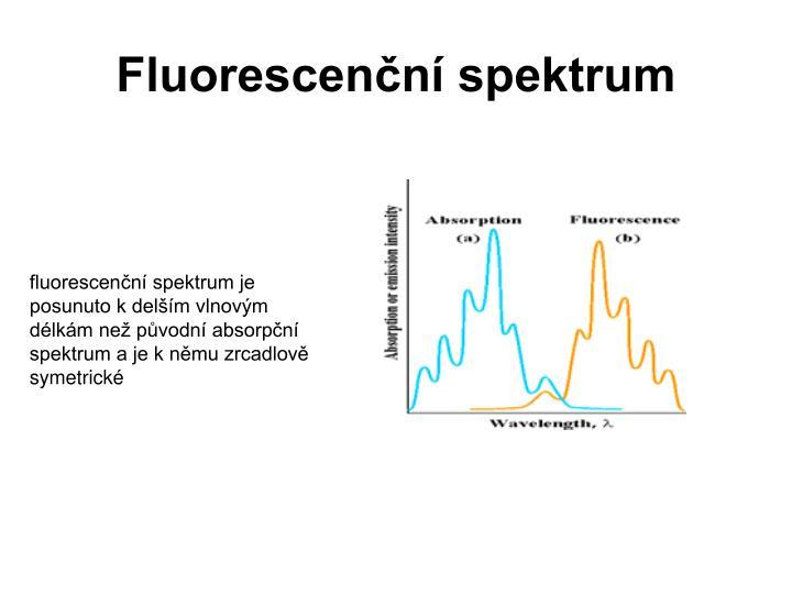 Fluorescenční spektrum