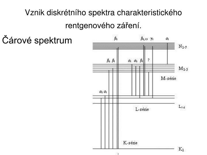 Vznik diskrétního spektra charakteristického rentgenového záření.