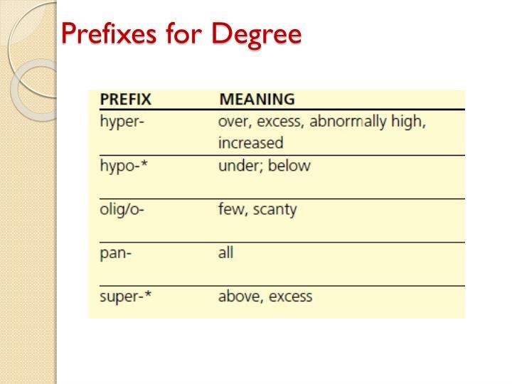 Prefixes for Degree