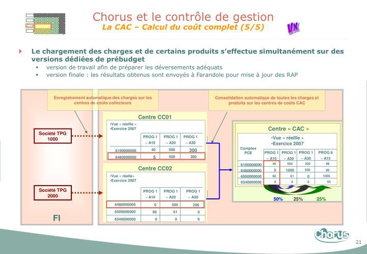 Centre CC01