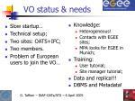 vo status needs