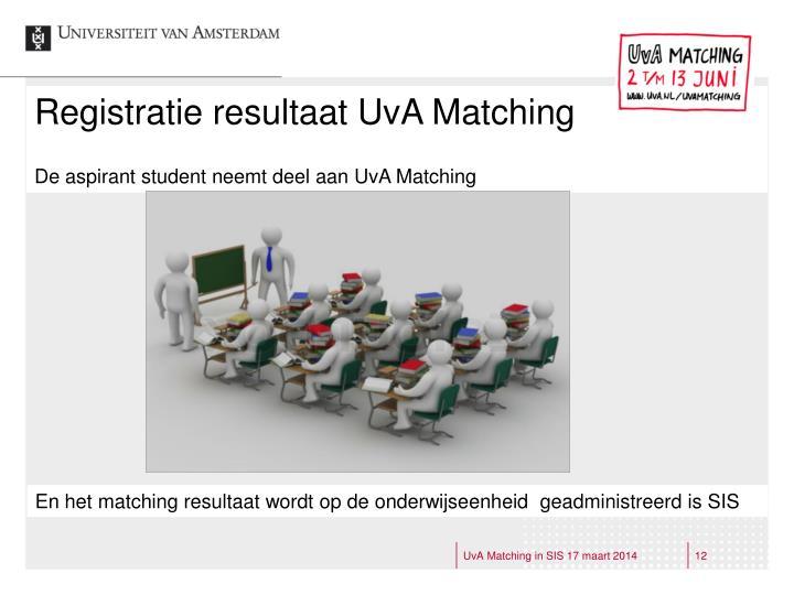 Registratie resultaat UvA Matching