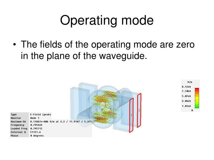 Operating mode