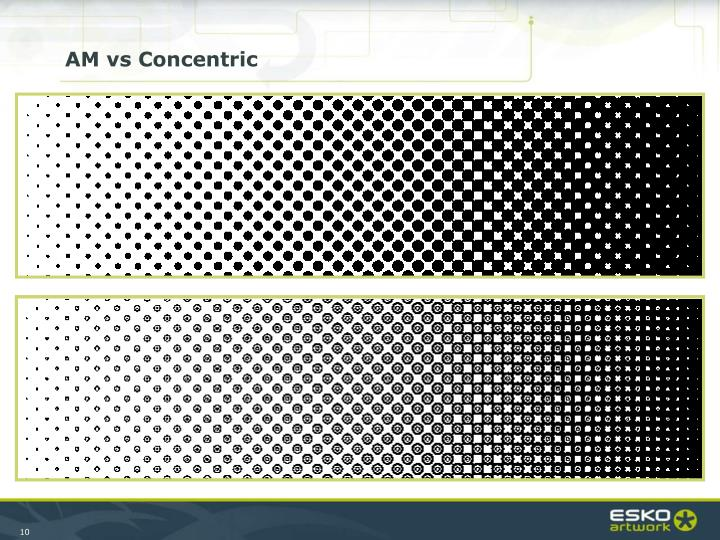 AM vs Concentric