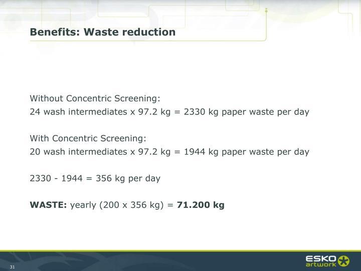 Benefits: Waste reduction
