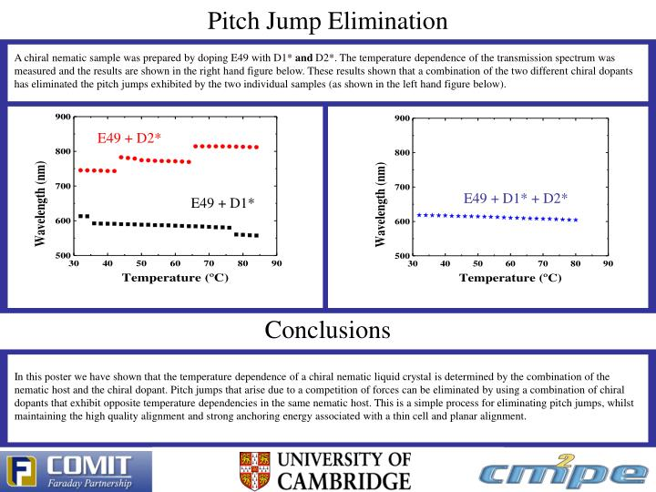 Pitch Jump Elimination