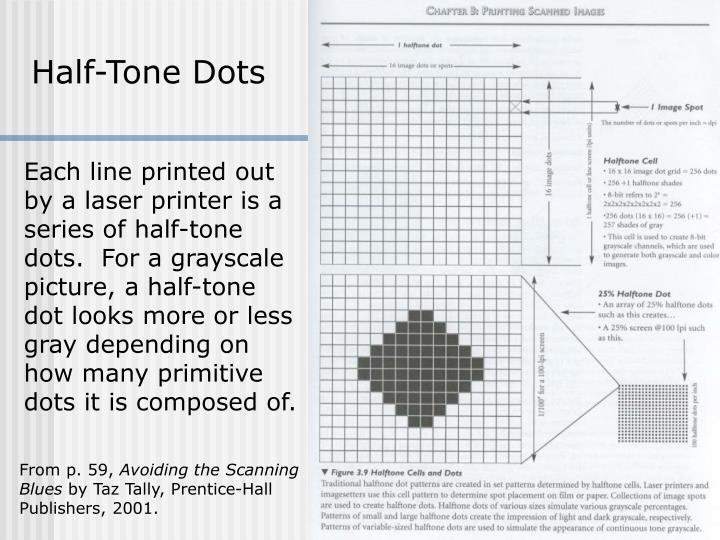 Half-Tone Dots