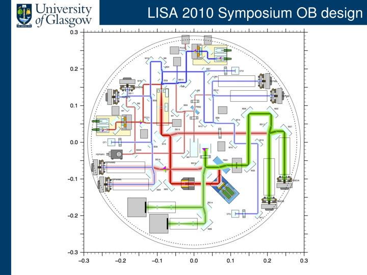 LISA 2010 Symposium OB design
