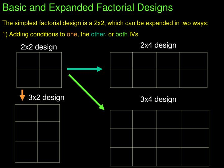 Basic and Expanded Factorial Designs