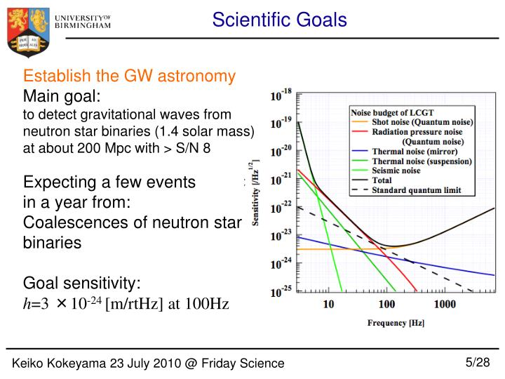 Establish the GW astronomy