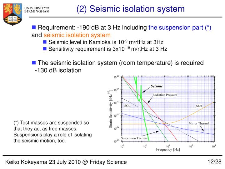 (2) Seismic isolation system
