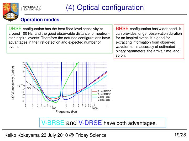 (4) Optical configuration